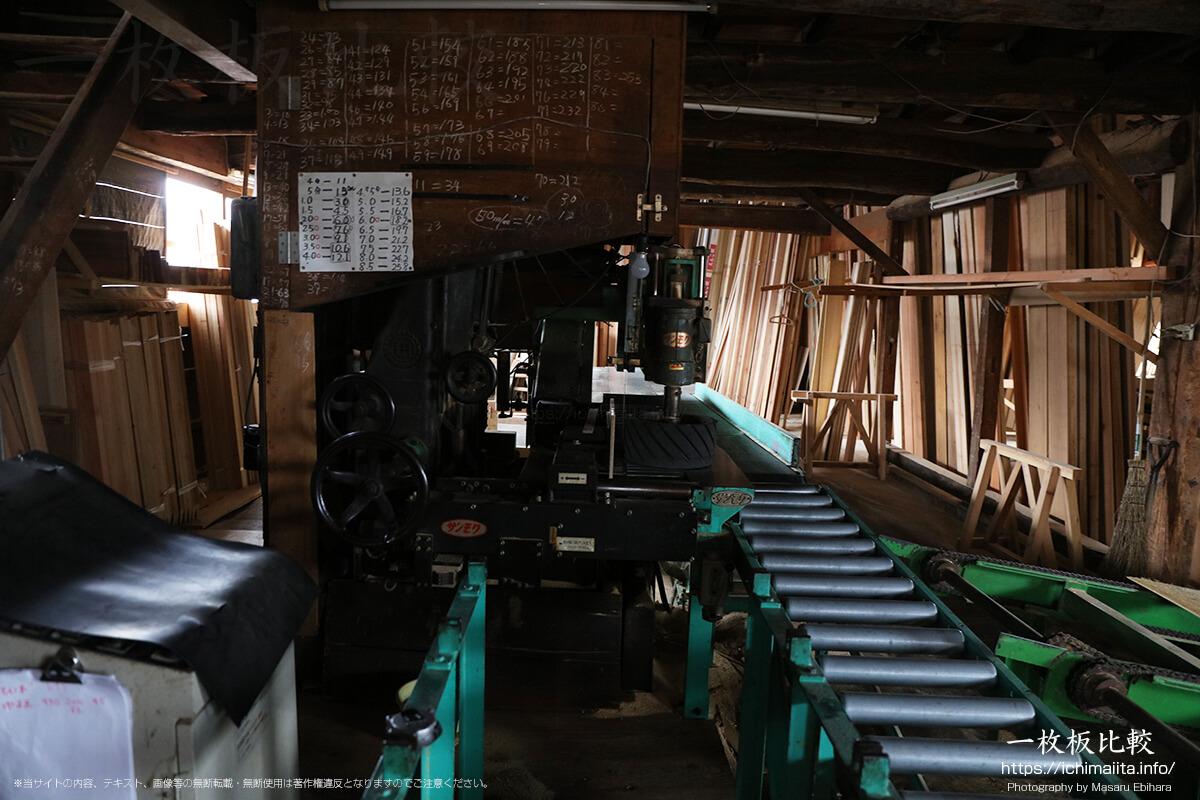 新発田屋製材所