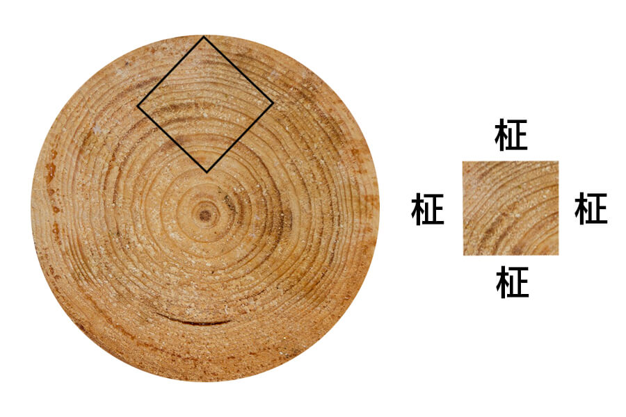 四方柾柱(しほうまさばしら)