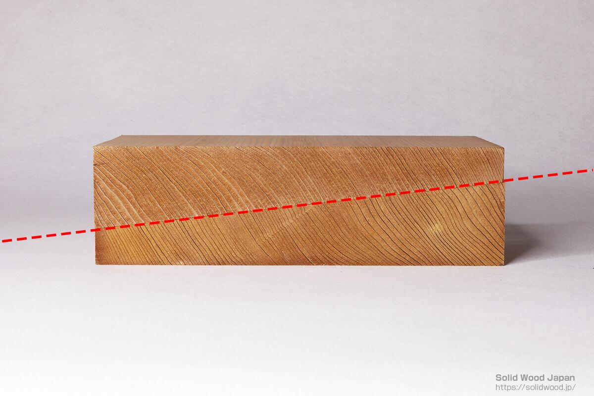 矢挽き(やびき)とは1つの盤・角材から弓矢の矢の形に挽く事
